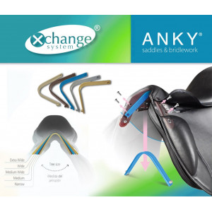 X-Change System ANKY
