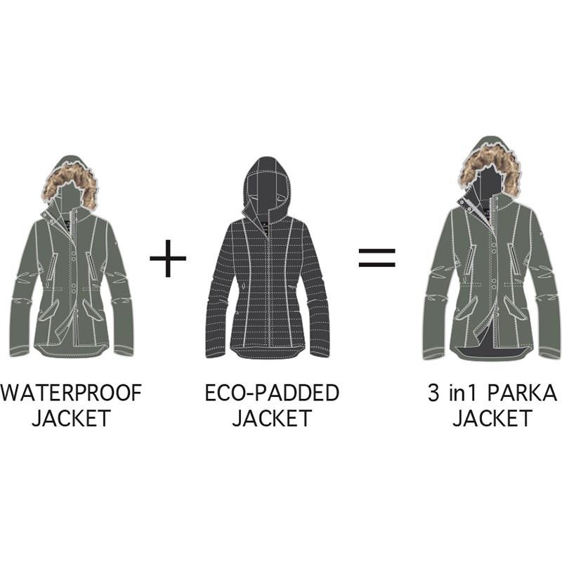 Elle Vattentät eco-duvet Jacka Equiline